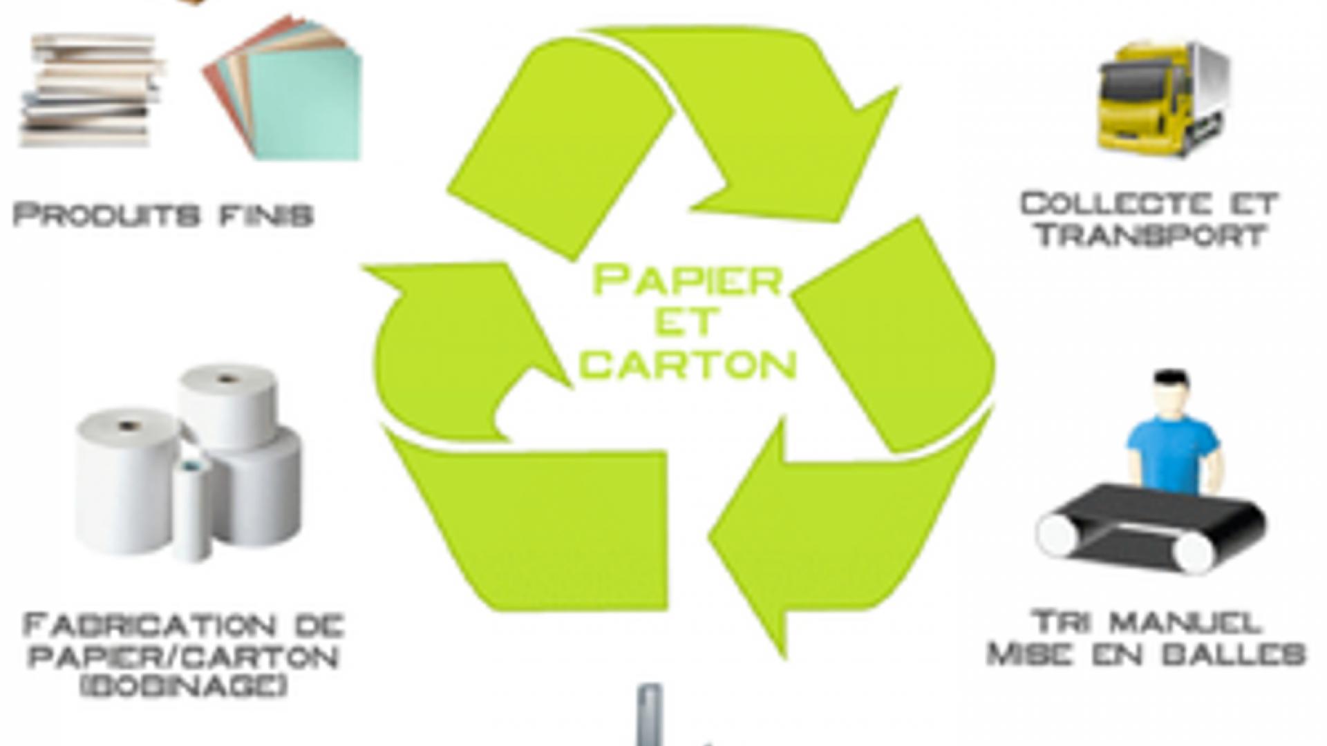 Logo déchets